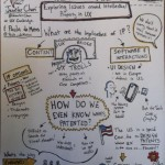 UX Cambridge 2014, Intellectual property sketch notes